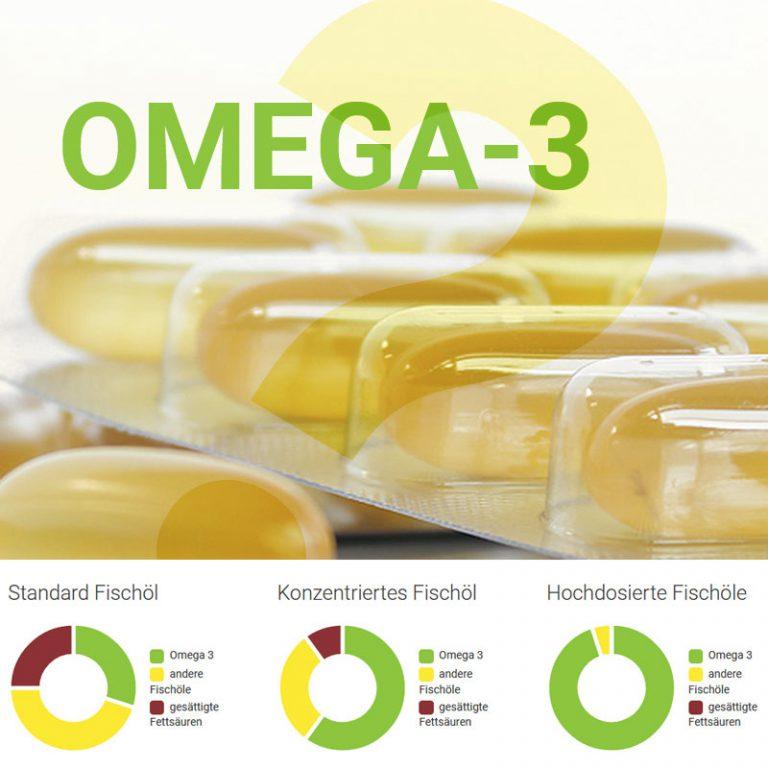 Omega-3: Kapsel oder flüssig?